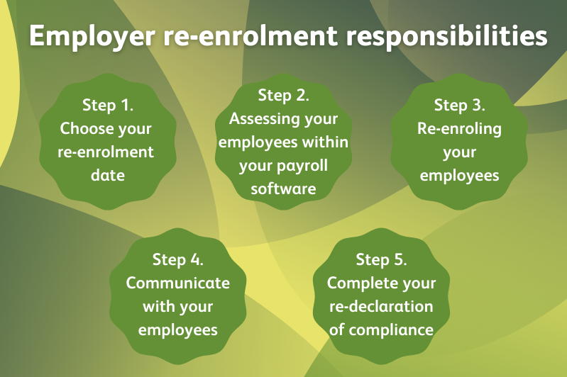 Should_You_Re_Enrol_Your_Staff_Into_The_Pension_Scheme_4